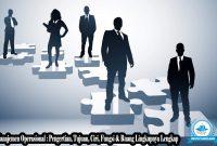 √ Manajemen Operasional : Pengertian, Tujuan, Ciri, Fungsi & Ruang Lingkupnya Lengkap