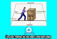 √ Gaya Gesek : Pengertian, Sifat, Jenis, Rumus & Contoh Soalnya Lengkap
