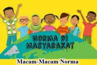 √ Macam-Macam Norma : Pengertian, Fungsi, Tujuan & Contohnya Lengkap