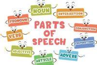 √ Part of Speech : Pengertian, Jenis dan Contoh Terlengkap