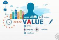 √ Nilai Perusahaan : Pengertian, Jenis, Pengukuran dan Rumus Terlengkap