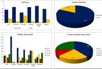 √ Grafik : Pengertian, Ciri, Manfaat, Tujuan, Jenis dan Cara Membuat Terlengkap